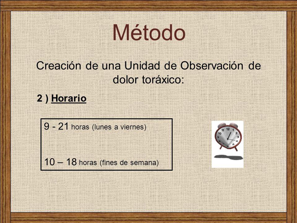 Creación de una Unidad de Observación de dolor toráxico: Método 2 ) Horario 9 - 21 horas (lunes a viernes) 10 – 18 horas (fines de semana)