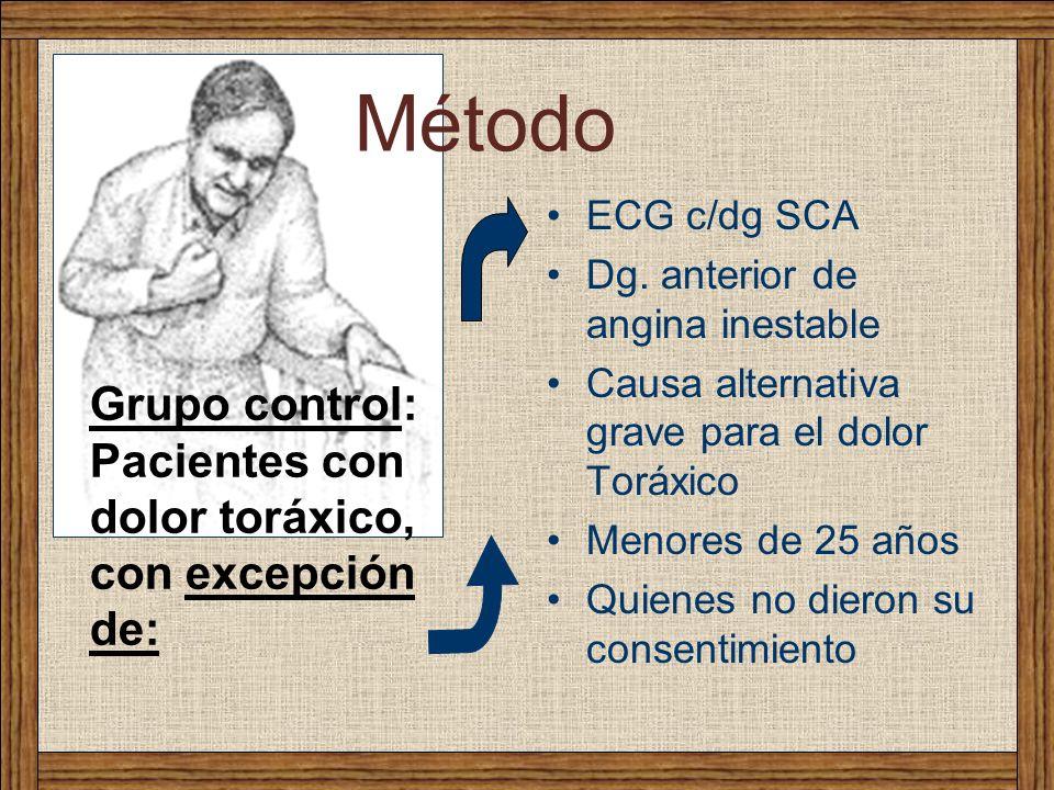 ECG c/dg SCA Dg. anterior de angina inestable Causa alternativa grave para el dolor Toráxico Menores de 25 años Quienes no dieron su consentimiento Gr