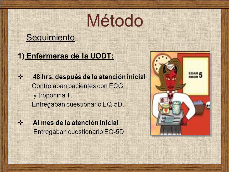 Seguimiento 1) Enfermeras de la UODT: 48 hrs. después de la atención inicial Controlaban pacientes con ECG y troponina T. Entregaban cuestionario EQ-5