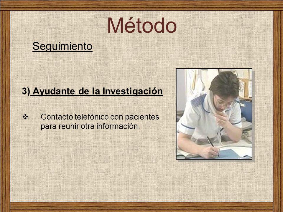 Seguimiento 3) Ayudante de la Investigación Contacto telefónico con pacientes para reunir otra información. Método