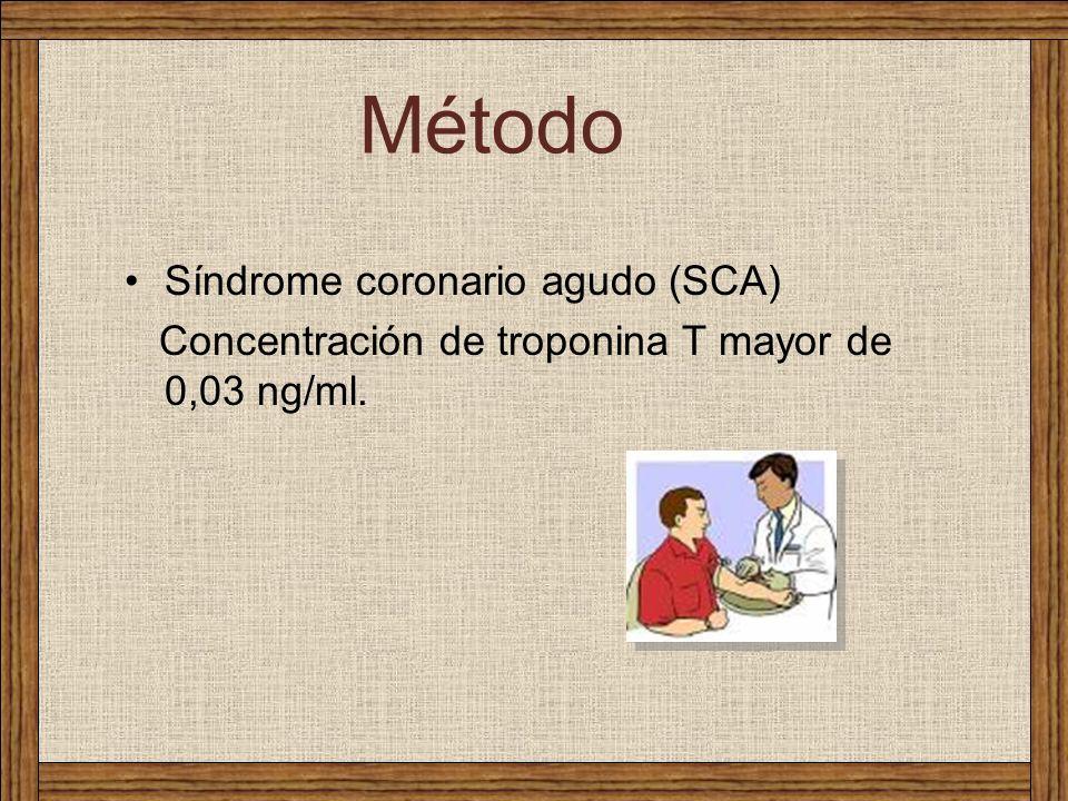 Síndrome coronario agudo (SCA) Concentración de troponina T mayor de 0,03 ng/ml.