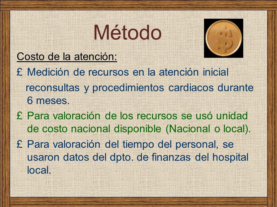 Método Costo de la atención: £Medición de recursos en la atención inicial reconsultas y procedimientos cardiacos durante 6 meses. £Para valoración de
