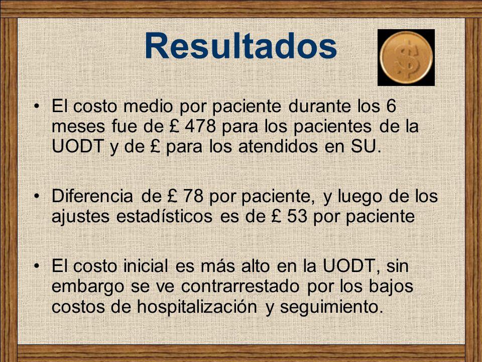 Resultados El costo medio por paciente durante los 6 meses fue de £ 478 para los pacientes de la UODT y de £ para los atendidos en SU. Diferencia de £