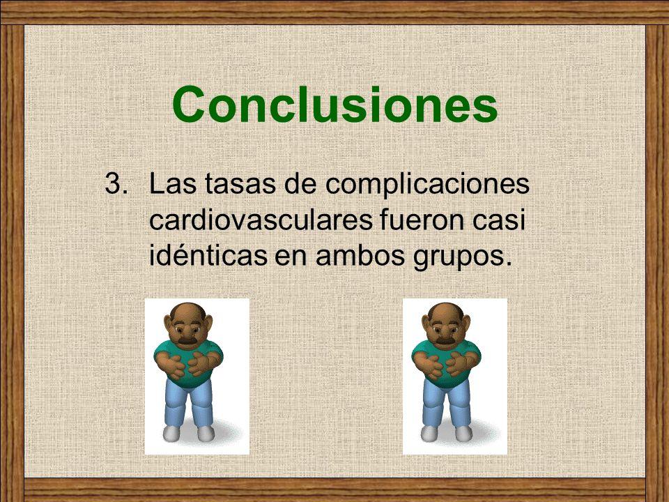 Conclusiones 3.Las tasas de complicaciones cardiovasculares fueron casi idénticas en ambos grupos.