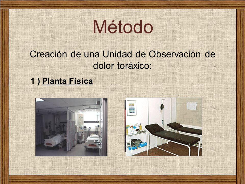 Creación de una Unidad de Observación de dolor toráxico: Método 1 ) Planta Física