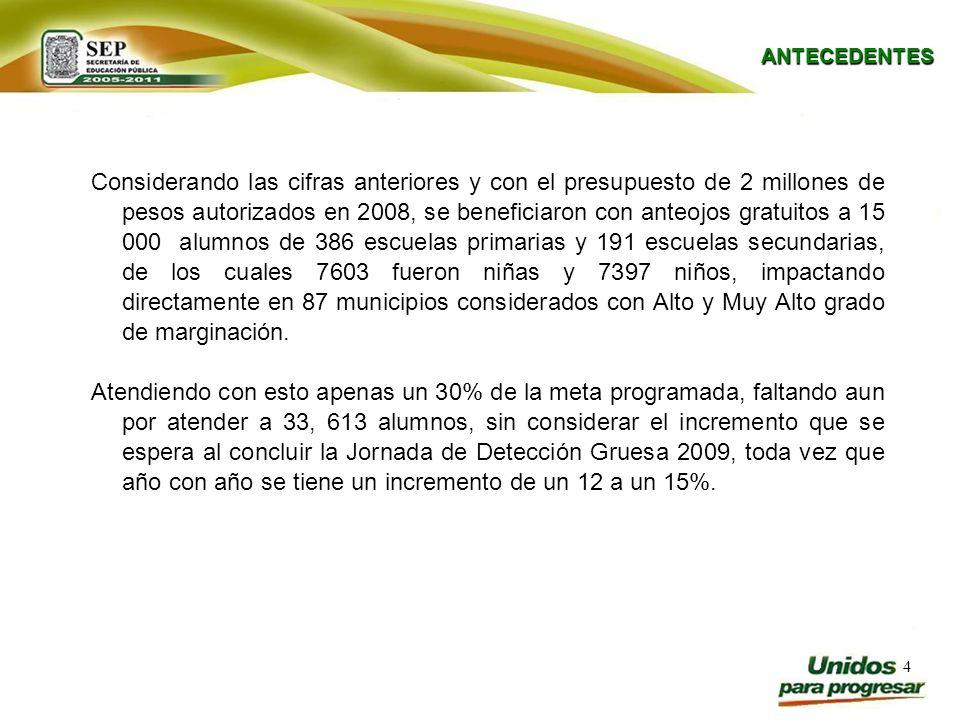 4 ANTECEDENTES Considerando las cifras anteriores y con el presupuesto de 2 millones de pesos autorizados en 2008, se beneficiaron con anteojos gratui