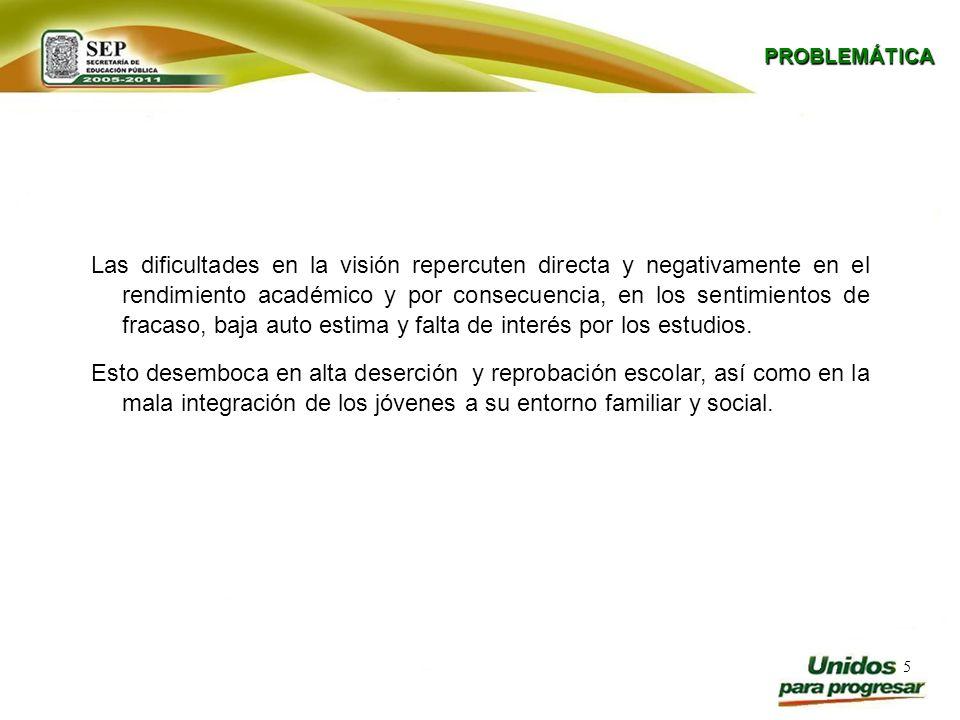6 PROBLEMÁTICA IMPACTO DE LOS SENTIDOS EN EL APRENDIZAJE 83%