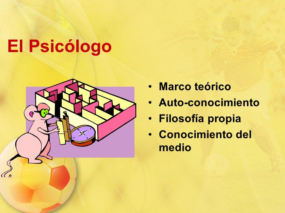 El Psicólogo Marco teórico Auto-conocimiento Filosofía propia Conocimiento del medio