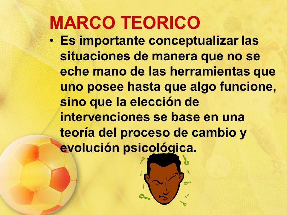 MARCO TEORICO Es importante conceptualizar las situaciones de manera que no se eche mano de las herramientas que uno posee hasta que algo funcione, si