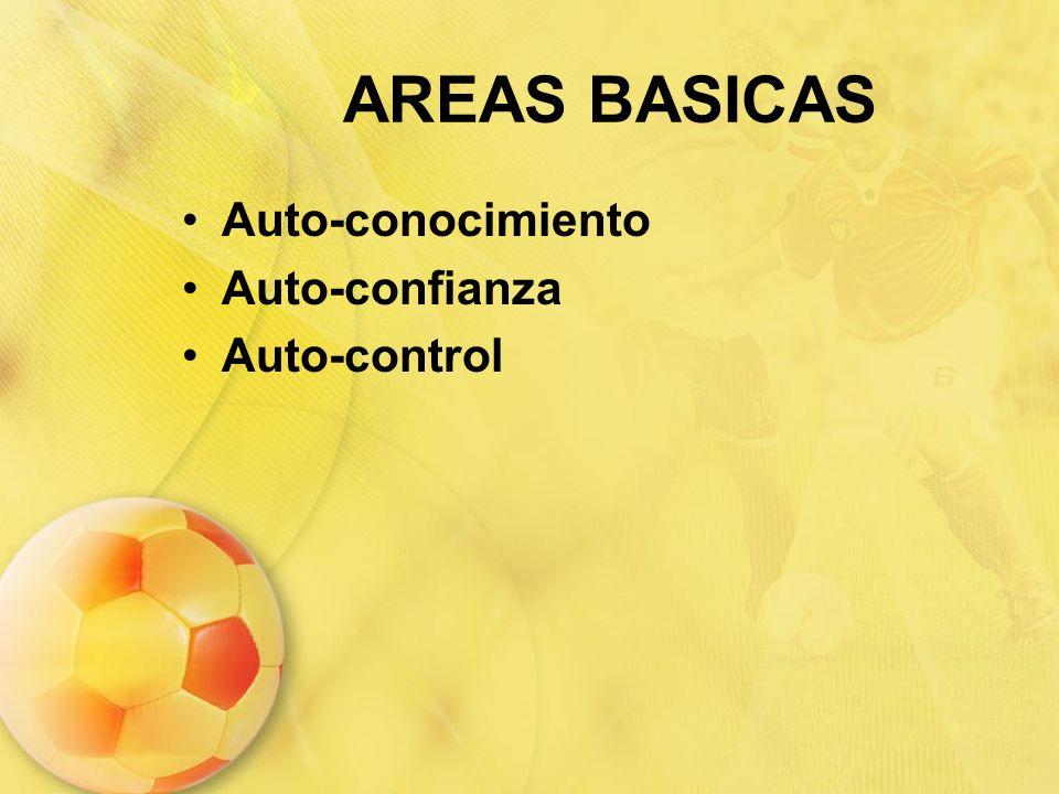 AREAS BASICAS Auto-conocimiento Auto-confianza Auto-control
