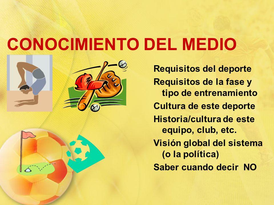 CONOCIMIENTO DEL MEDIO Requisitos del deporte Requisitos de la fase y tipo de entrenamiento Cultura de este deporte Historia/cultura de este equipo, c