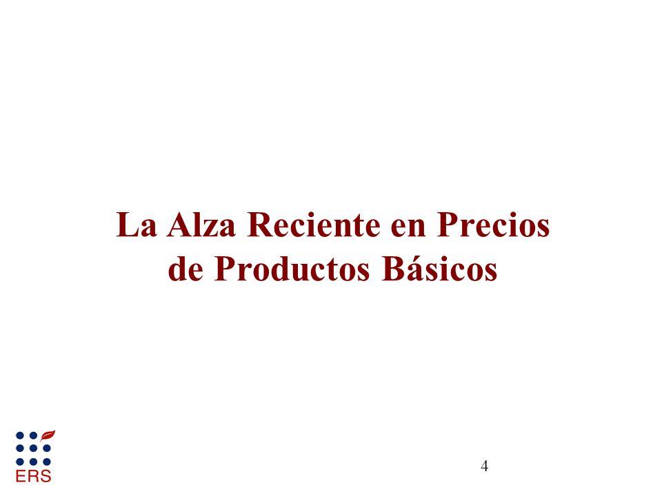 25 Maíz México: Importaciones crecen más rápido que producción Fuente: USDA, Interagency Agricultural Projections Committee.