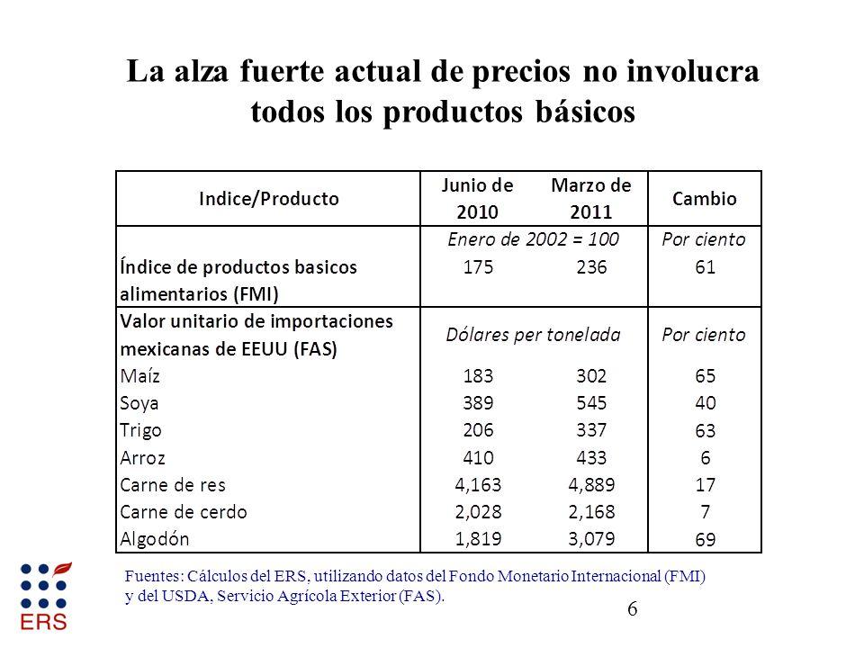 7 Factores a corto plazo Serie de eventos adversos meterológicos en regiones importantes de producción agrícola o Ejemplo: helada en Sinaloa, Febrero de 2011 Inventarios de muchos granos y semillas oleaginosas estaban en niveles bajos en los mediados de 2010 o Excepciones: trigo, arroz Políticas restrictivas o Ejemplo: Prohibición de Rusia sobre exportaciones de trigo, Agosto de 2010