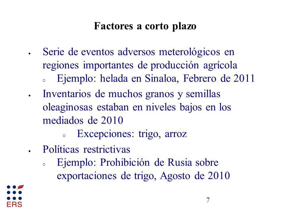 28 Importaciones mundiales de soya: Tasa compuesta de crecimiento anual, 2010/11–2019/20 = 3.1% Fuente: USDA, Interagency Agricultural Projections Committee.