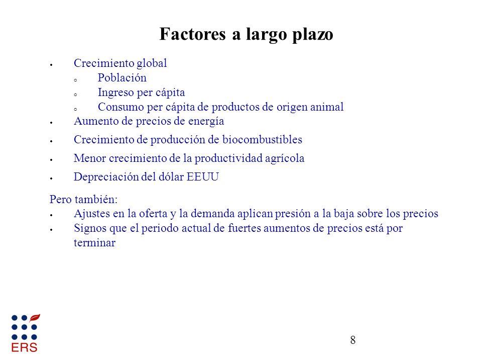 29 Exportaciones mundiales de soya: Brasil incrementa su parte de 32% en 2010/11 hasta 38% en 2020/21 Fuente: USDA, Interagency Agricultural Projections Committee.