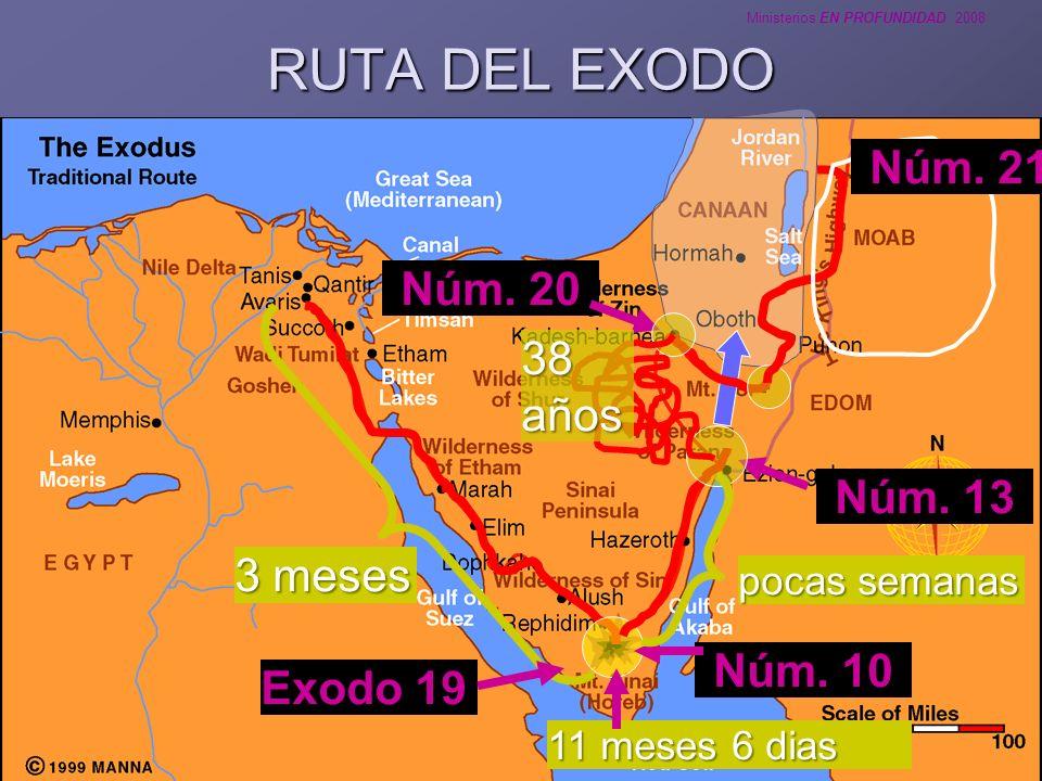 Ministerios EN PROFUNDIDAD 2008 RUTA DEL EXODO 3 meses 11 meses 6 dias Exodo 19 Núm. 10 Núm. 13 Núm. 20 Núm. 21 pocas semanas 38 años
