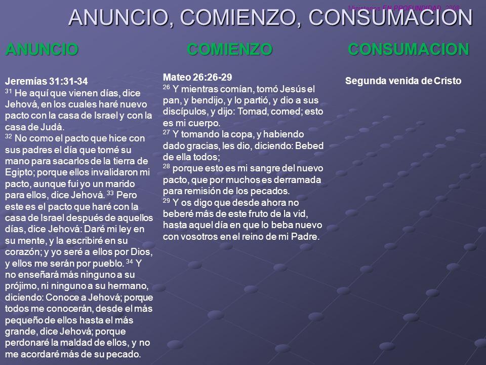 Ministerios EN PROFUNDIDAD 2008 ANUNCIO, COMIENZO, CONSUMACION COMIENZOCONSUMACIONANUNCIO Lo mismo con las 3 ramas del pacto abrahamico: tierra, simiente y bendicion