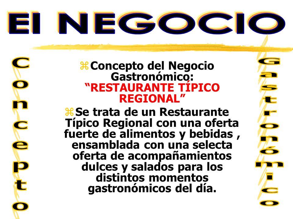 Objetivo zOfrecer una propuesta gastronómica diferenciada de alto nivel en Buenos Aires.