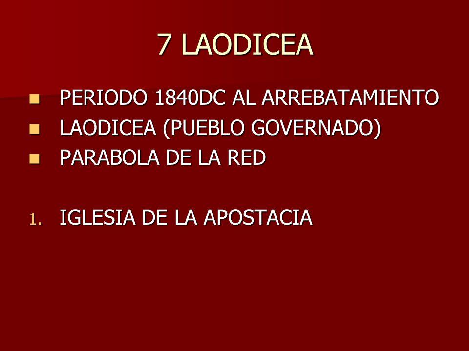 7 LAODICEA PERIODO 1840DC AL ARREBATAMIENTO PERIODO 1840DC AL ARREBATAMIENTO LAODICEA (PUEBLO GOVERNADO) LAODICEA (PUEBLO GOVERNADO) PARABOLA DE LA RE