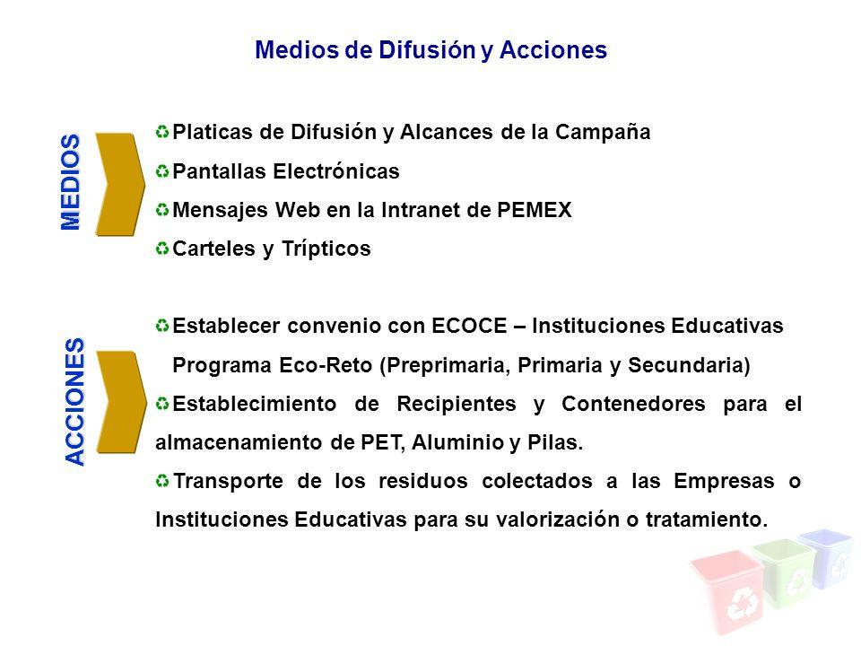 intranet pemex com: