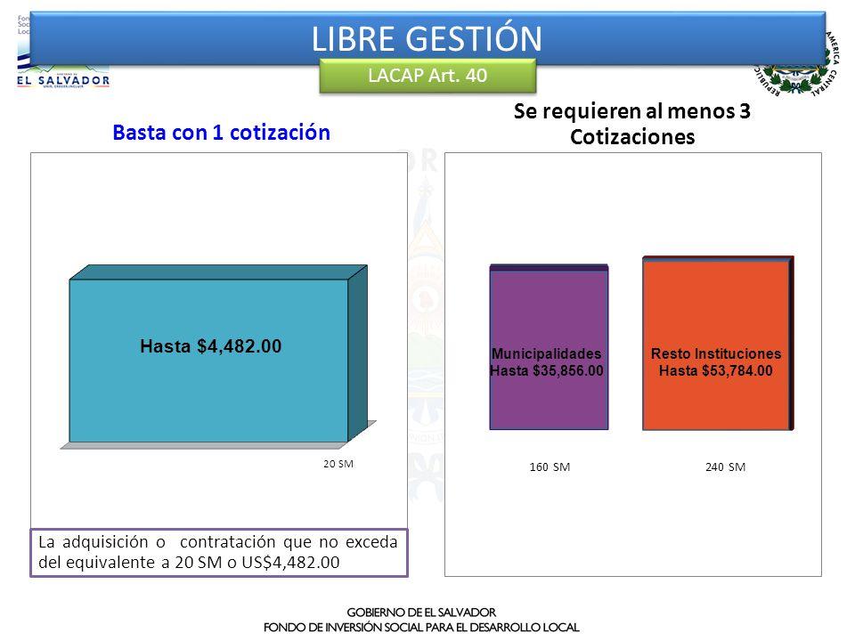 Se requieren al menos 3 Cotizaciones LIBRE GESTIÓN LACAP Art. 40 Basta con 1 cotización Municipalidades Hasta $35,856.00 Resto Instituciones Hasta $53
