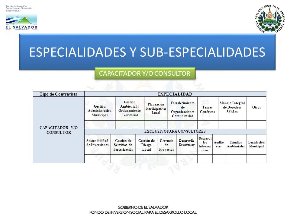 TIPOS DE CONTRATISTAS - PROVEEDORES (NUEVO) ESPECIALIDADES Y SUB-ESPECIALIDADES Tipo de ContratistaESPECIALIDAD CAPACITADOR Y/O CONSULTOR Gestión Admi
