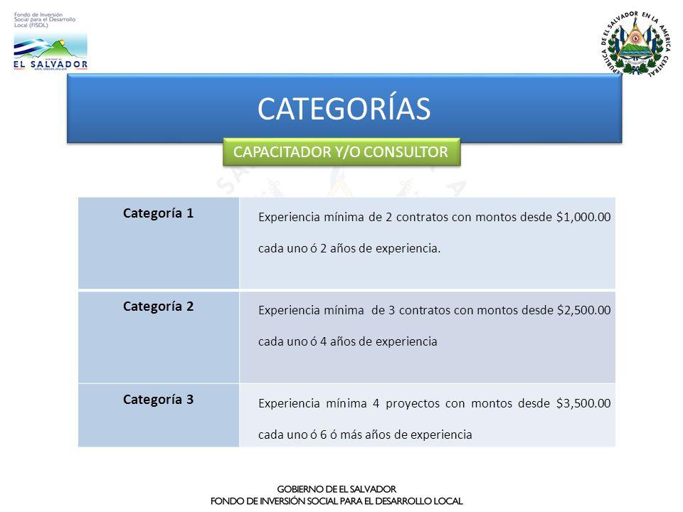 CATEGORÍAS CAPACITADOR Y/O CONSULTOR Categoría 1 Experiencia mínima de 2 contratos con montos desde $1,000.00 cada uno ó 2 años de experiencia. Catego
