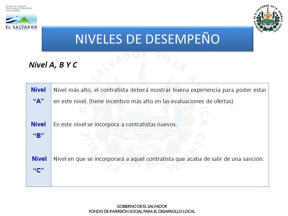 Nivel A, B Y CNivelANivelB Nivel C Nivel más alto, el contratista deberá mostrar buena experiencia para poder estar en este nivel. (tiene incentivo má