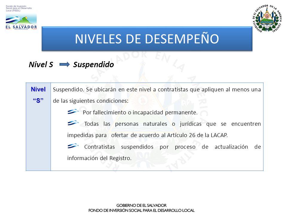 Nivel S SuspendidoNivelS Suspendido. Se ubicarán en este nivel a contratistas que apliquen al menos una de las siguientes condiciones: Por fallecimien