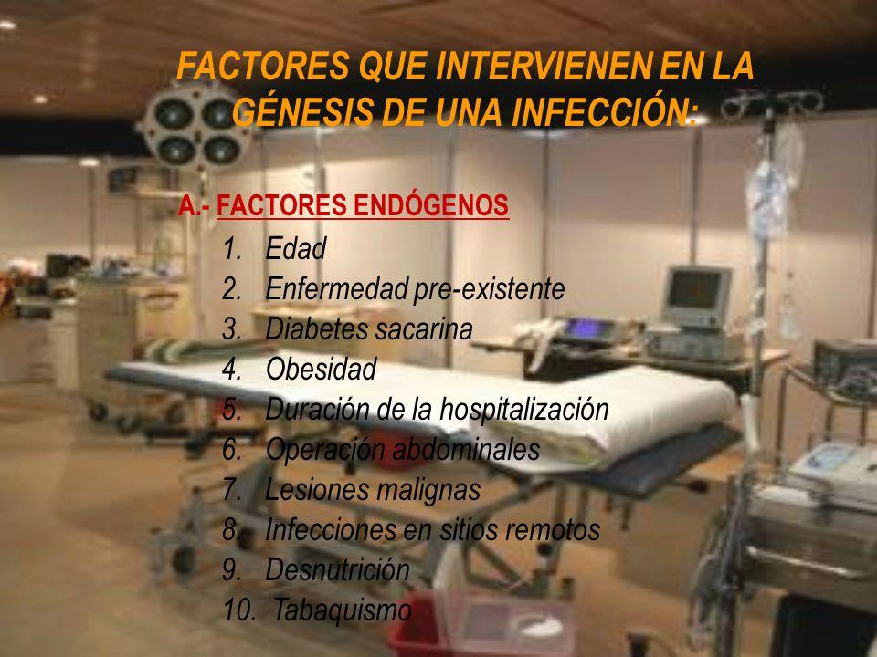 FACTORES QUE INTERVIENEN EN LA GÉNESIS DE UNA INFECCIÓN: 1.Edad 2.Enfermedad pre-existente 3.Diabetes sacarina 4.Obesidad 5.Duración de la hospitaliza