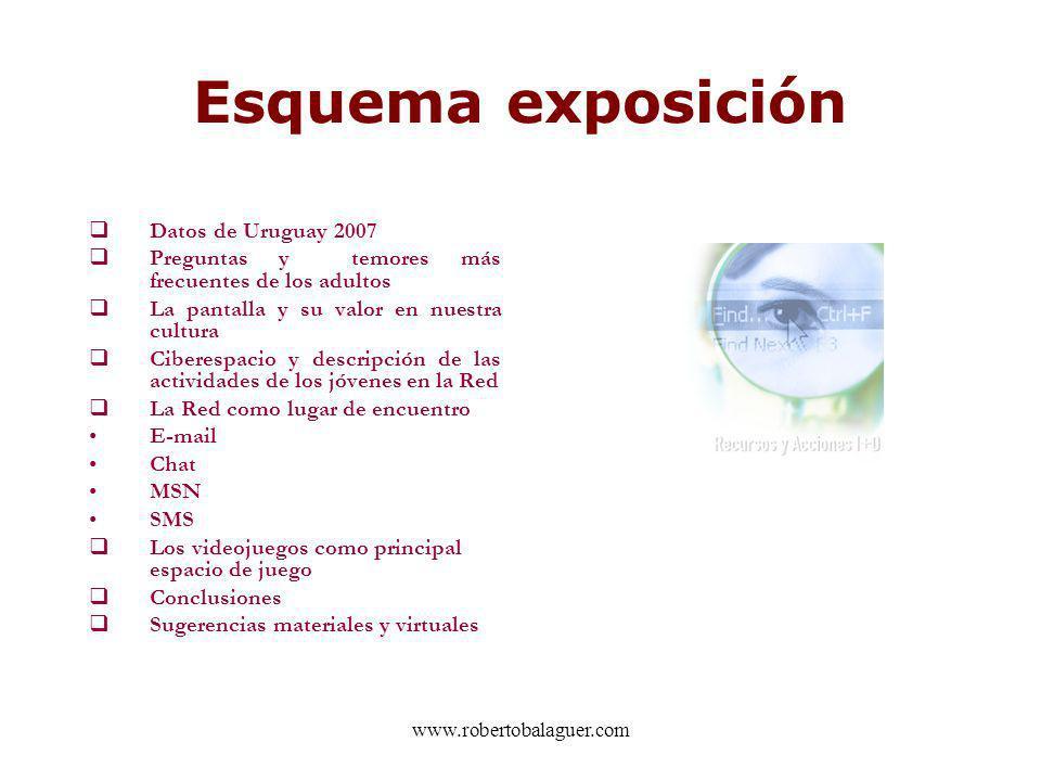 www.robertobalaguer.com Esquema exposición Datos de Uruguay 2007 Preguntas y temores más frecuentes de los adultos La pantalla y su valor en nuestra c