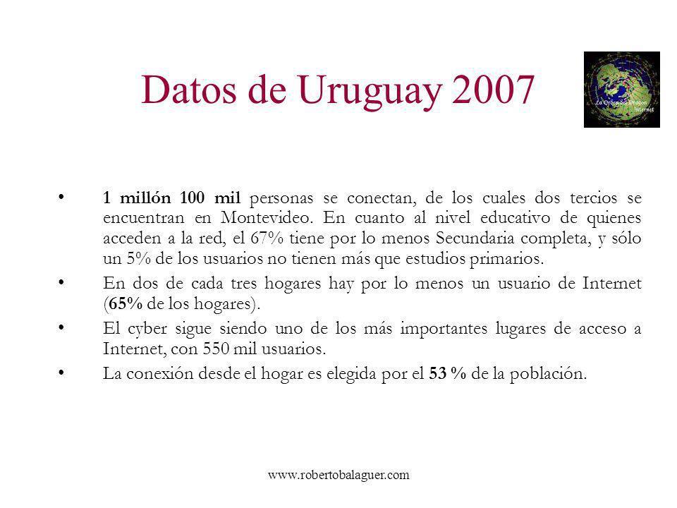 www.robertobalaguer.com Datos de Uruguay 2007 1 millón 100 mil personas se conectan, de los cuales dos tercios se encuentran en Montevideo. En cuanto