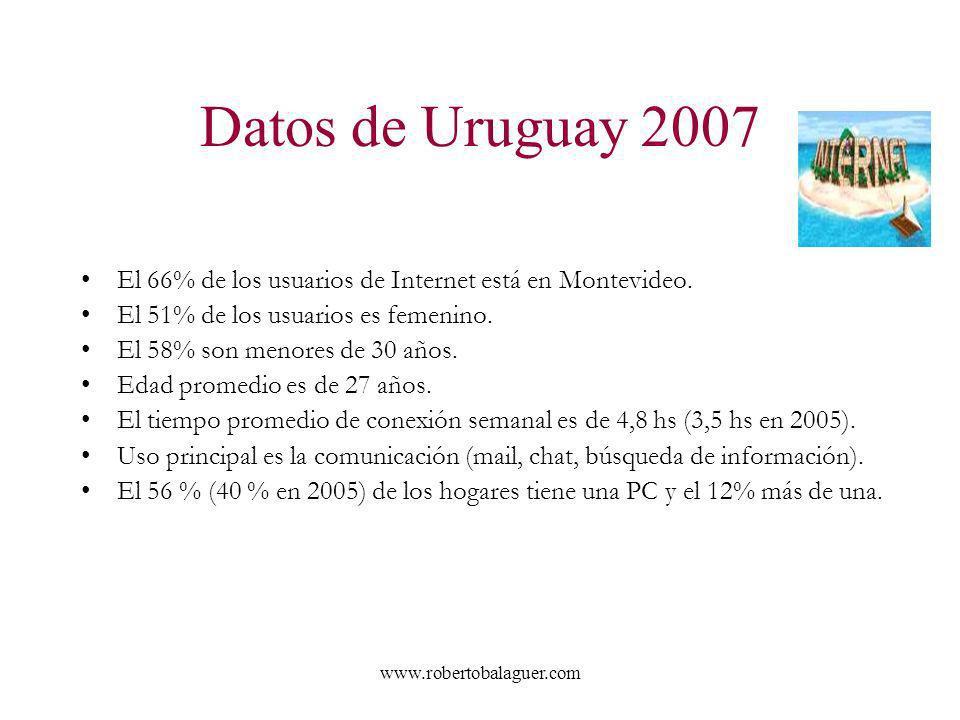 Datos de Uruguay 2007 El 66% de los usuarios de Internet está en Montevideo. El 51% de los usuarios es femenino. El 58% son menores de 30 años. Edad p