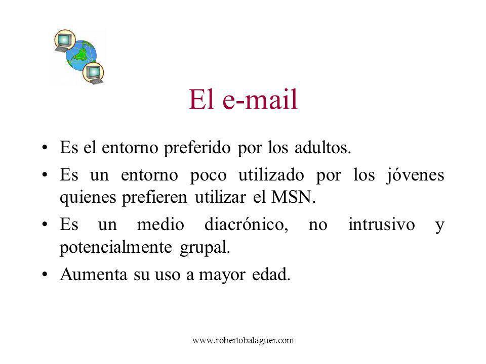 www.robertobalaguer.com El e-mail Es el entorno preferido por los adultos. Es un entorno poco utilizado por los jóvenes quienes prefieren utilizar el