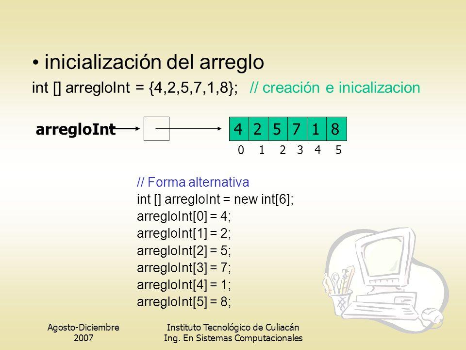 Agosto-Diciembre 2007 Instituto Tecnológico de Culiacán Ing. En Sistemas Computacionales 425718 0 1 2 3 4 5 arregloInt // Forma alternativa int [] arr