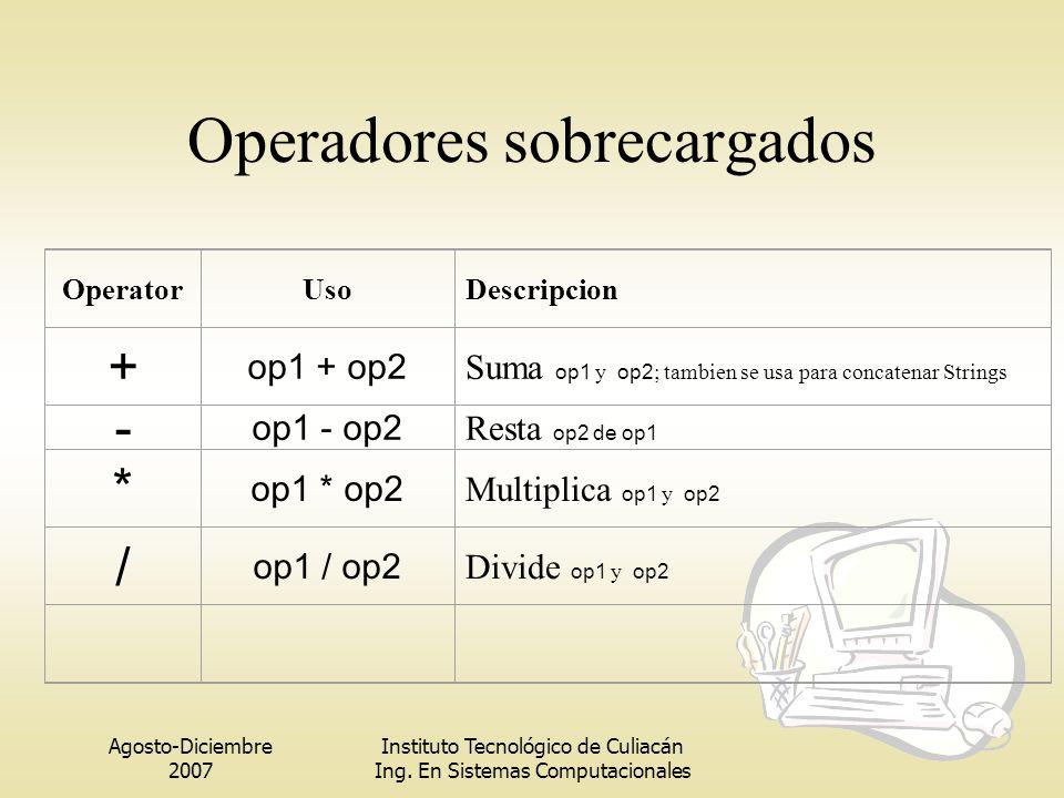 Agosto-Diciembre 2007 Instituto Tecnológico de Culiacán Ing. En Sistemas Computacionales Operadores sobrecargados OperatorUsoDescripcion + op1 + op2 S
