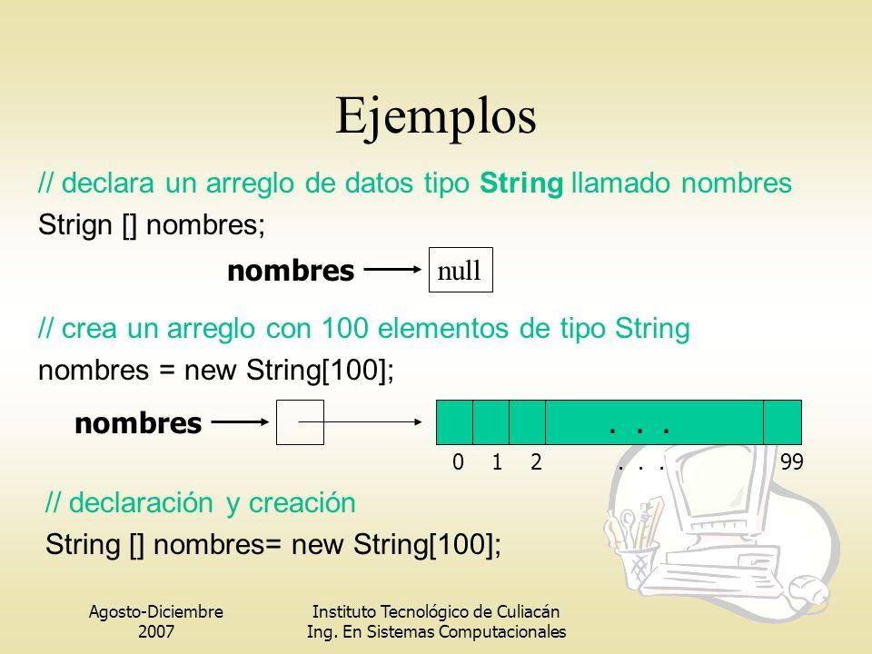 Agosto-Diciembre 2007 Instituto Tecnológico de Culiacán Ing. En Sistemas Computacionales nombres null 0 1 2... 99 nombres... // crea un arreglo con 10
