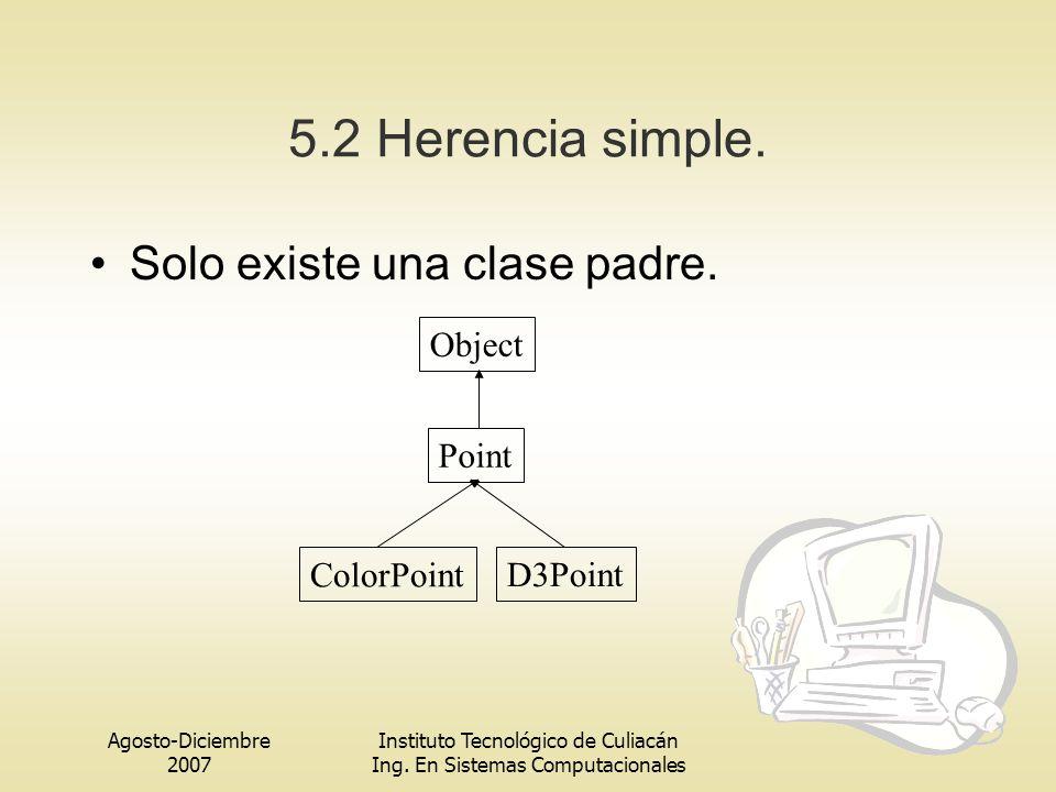 Agosto-Diciembre 2007 Instituto Tecnológico de Culiacán Ing. En Sistemas Computacionales 5.2 Herencia simple. Solo existe una clase padre. Object Poin