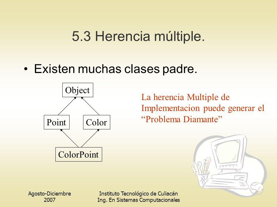 Agosto-Diciembre 2007 Instituto Tecnológico de Culiacán Ing. En Sistemas Computacionales 5.3 Herencia múltiple. Existen muchas clases padre. Object Po