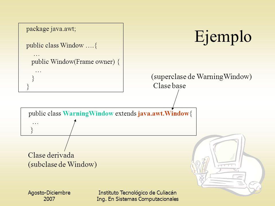 Agosto-Diciembre 2007 Instituto Tecnológico de Culiacán Ing. En Sistemas Computacionales Ejemplo package java.awt; public class Window ….{ … public Wi