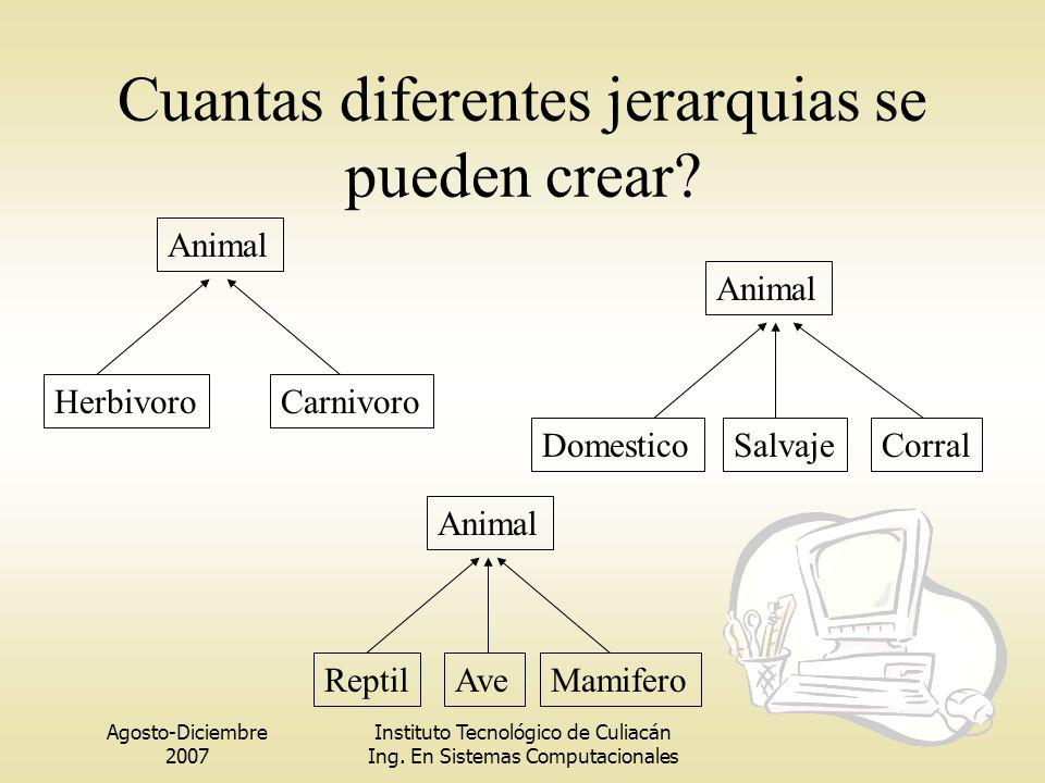 Agosto-Diciembre 2007 Instituto Tecnológico de Culiacán Ing. En Sistemas Computacionales Cuantas diferentes jerarquias se pueden crear? Animal Herbivo