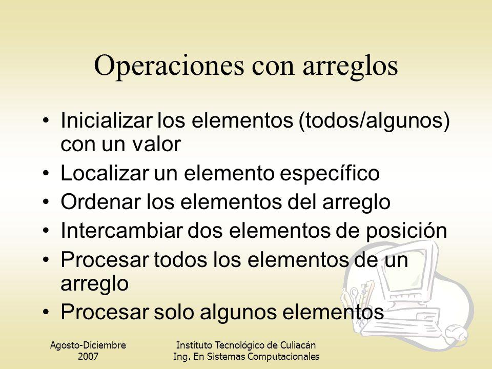 Agosto-Diciembre 2007 Instituto Tecnológico de Culiacán Ing. En Sistemas Computacionales Operaciones con arreglos Inicializar los elementos (todos/alg