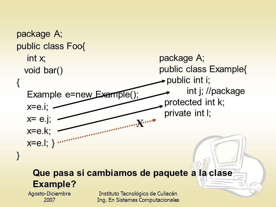 Agosto-Diciembre 2007 Instituto Tecnológico de Culiacán Ing. En Sistemas Computacionales package A; public class Foo{ int x; void bar() { Example e=ne