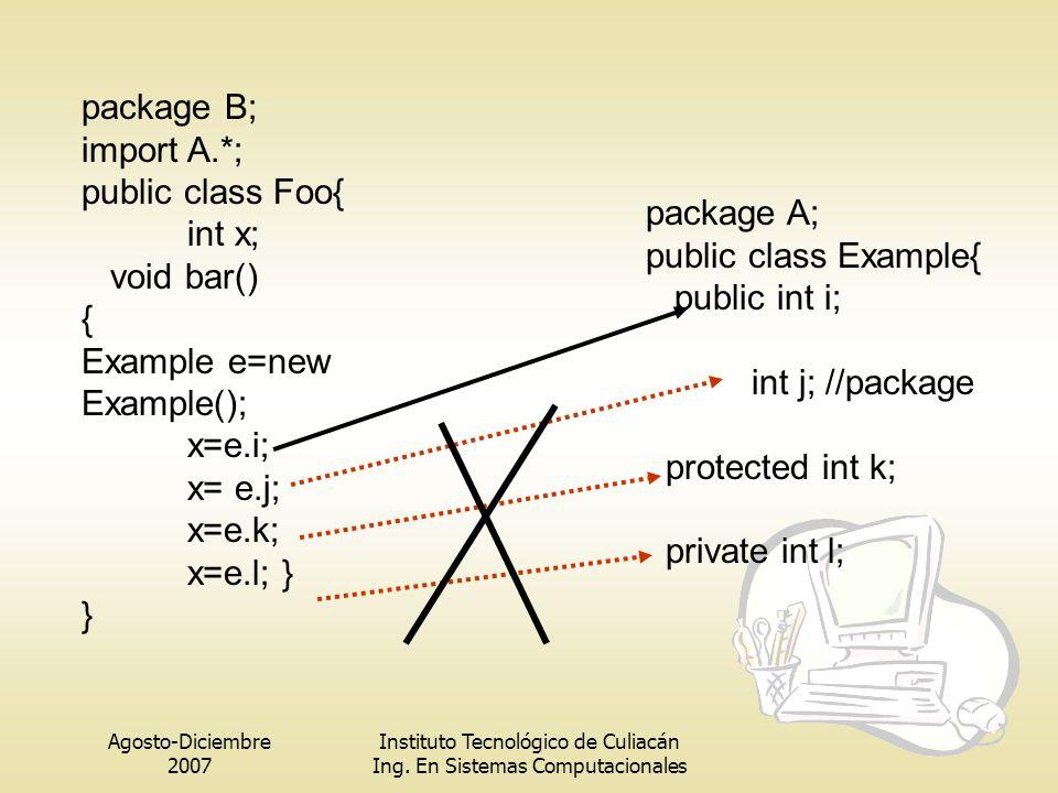 Agosto-Diciembre 2007 Instituto Tecnológico de Culiacán Ing. En Sistemas Computacionales package B; import A.*; public class Foo{ int x; void bar() {