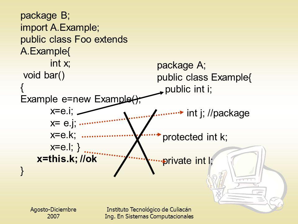 Agosto-Diciembre 2007 Instituto Tecnológico de Culiacán Ing. En Sistemas Computacionales package B; import A.Example; public class Foo extends A.Examp
