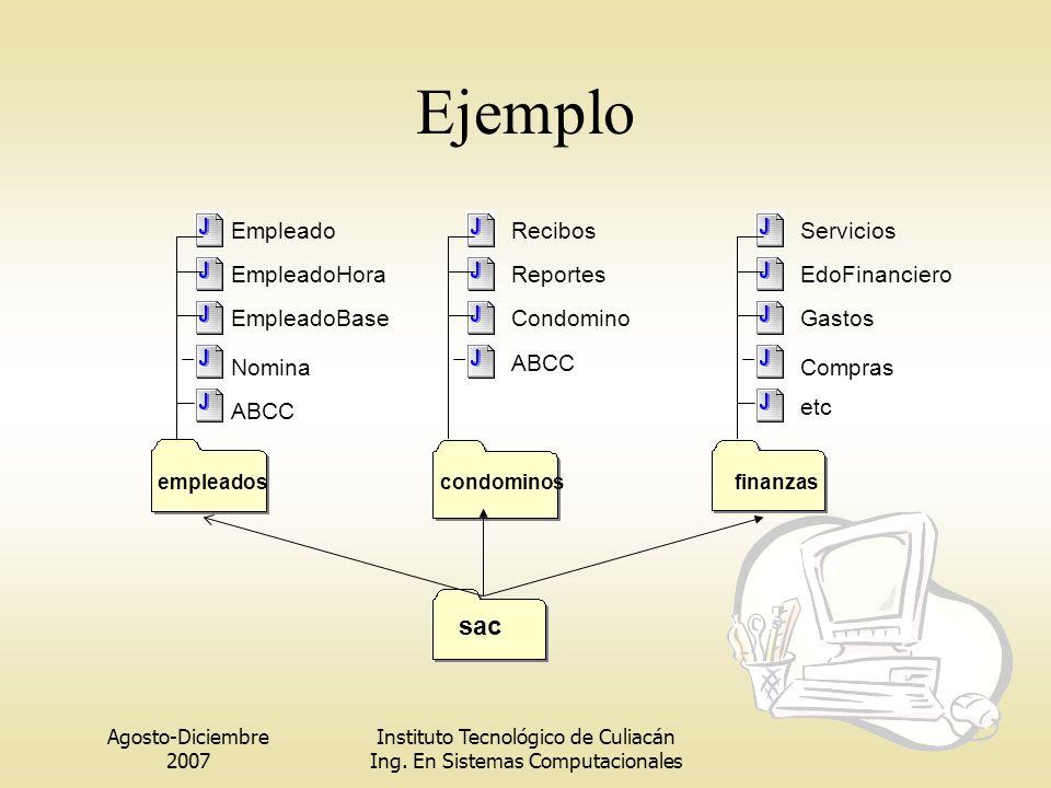 Agosto-Diciembre 2007 Instituto Tecnológico de Culiacán Ing. En Sistemas Computacionales Ejemplo empleadoscondominosfinanzas Empleado EmpleadoHora Emp