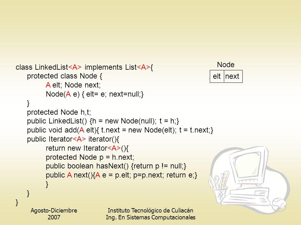 Agosto-Diciembre 2007 Instituto Tecnológico de Culiacán Ing. En Sistemas Computacionales elt next class LinkedList implements List { protected class N