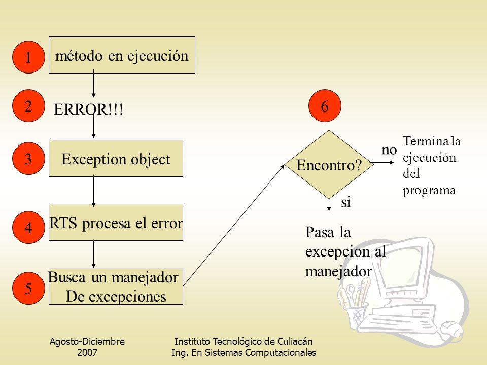 Agosto-Diciembre 2007 Instituto Tecnológico de Culiacán Ing. En Sistemas Computacionales método en ejecución 1 2 ERROR!!! Exception object 3 RTS proce