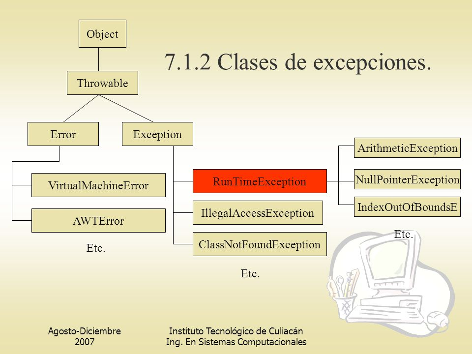 Agosto-Diciembre 2007 Instituto Tecnológico de Culiacán Ing. En Sistemas Computacionales Object Throwable ErrorException VirtualMachineError AWTError