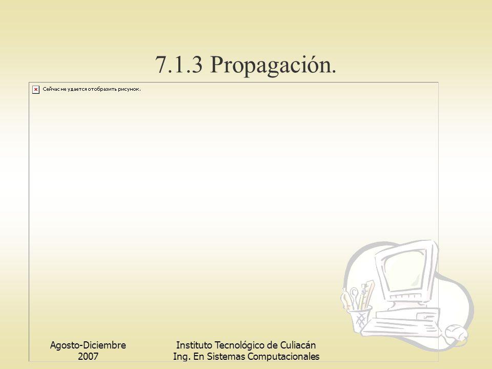 Agosto-Diciembre 2007 Instituto Tecnológico de Culiacán Ing. En Sistemas Computacionales 7.1.3 Propagación.